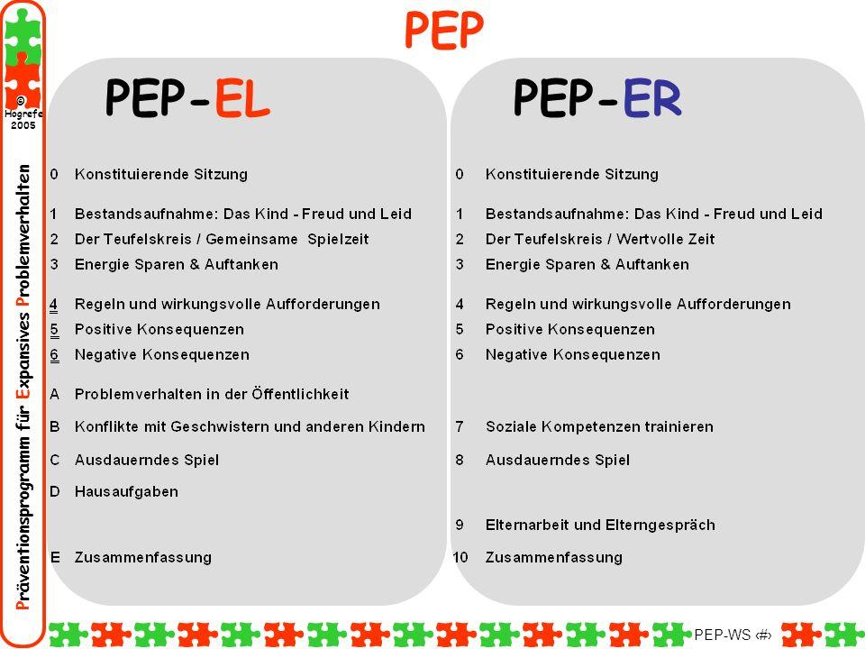 Präventionsprogramm für Expansives Problemverhalten Hogrefe 2005 © PEP-WS 117 Die Auszeit Die Auszeit ermöglicht negative Konsequenzen auch im Konflikt.