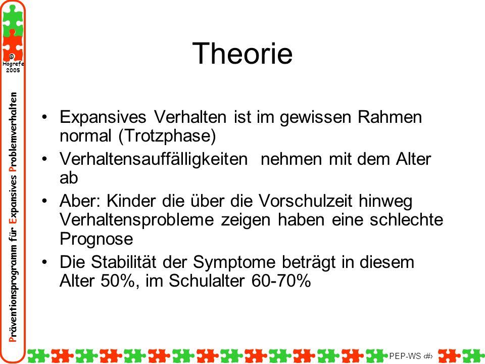Präventionsprogramm für Expansives Problemverhalten Hogrefe 2005 © PEP-WS 7 Theorie Expansives Verhalten ist im gewissen Rahmen normal (Trotzphase) Ve