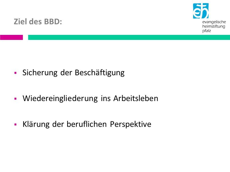 Ziel des BBD: Sicherung der Beschäftigung Wiedereingliederung ins Arbeitsleben Klärung der beruflichen Perspektive