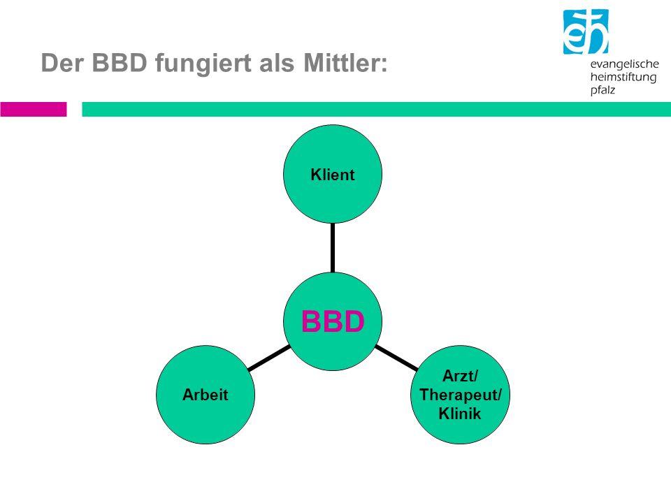 Der BBD fungiert als Mittler: BBD Klient Arzt/ Therapeut/ Klinik Arbeit