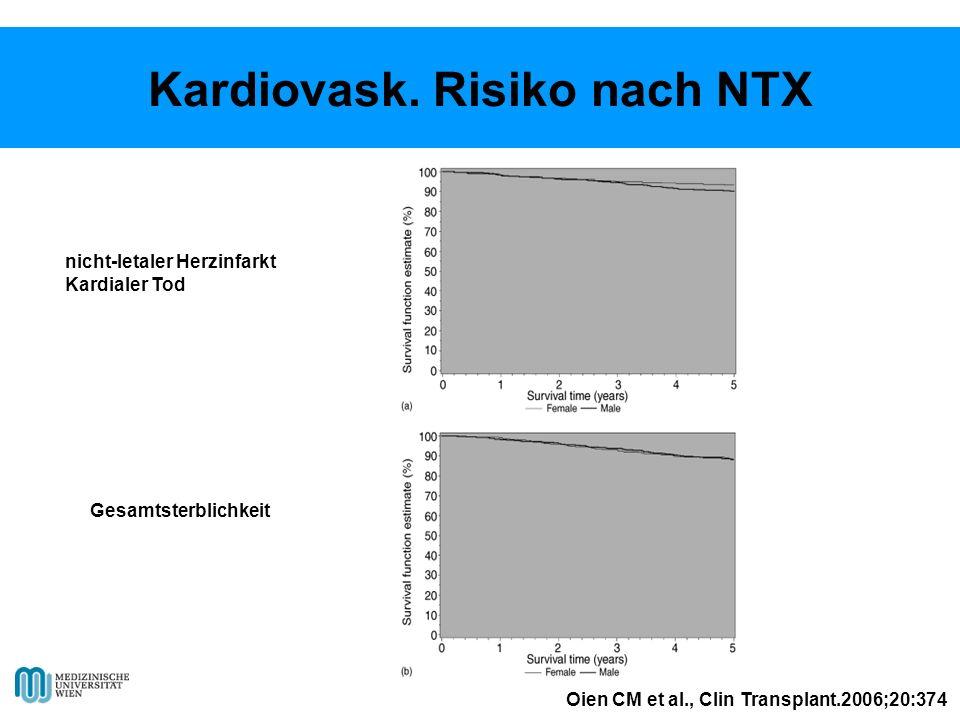 nicht-letaler Herzinfarkt Kardialer Tod Oien CM et al., Clin Transplant.2006;20:374 Gesamtsterblichkeit Kardiovask.