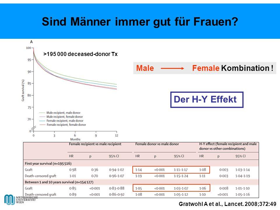 MaleFemale Kombination .Gratwohl A et al., Lancet.