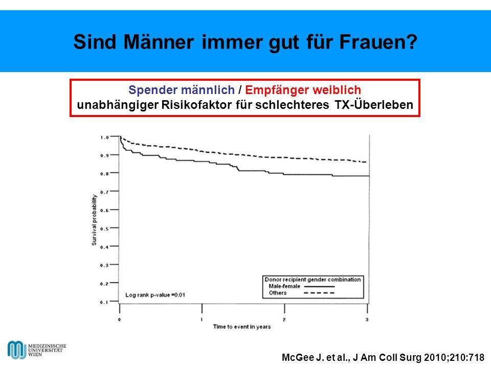 McGee J.et al., J Am Coll Surg 2010;210:718 Sind Männer immer gut für Frauen.