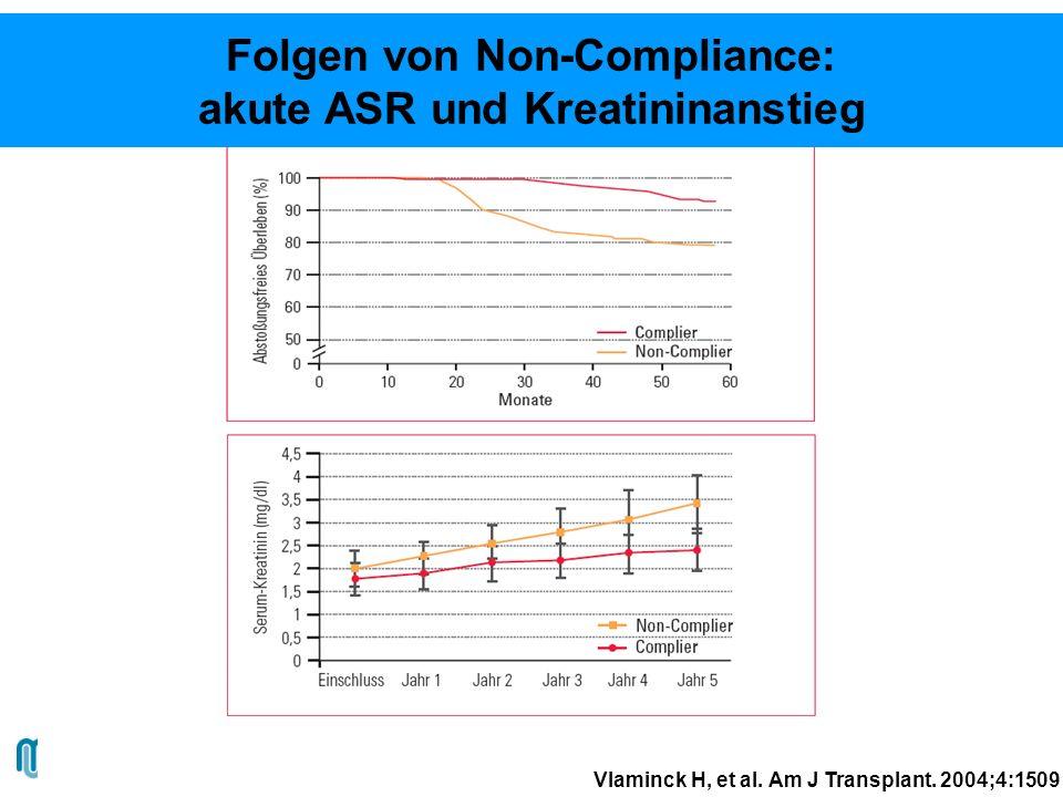 Vlaminck H, et al.Am J Transplant.