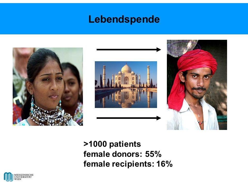 >1000 patients female donors: 55% female recipients: 16% Lebendspende