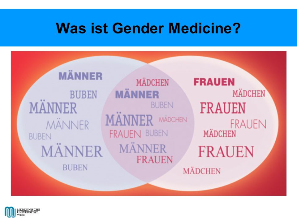 Was ist Gender Medicine?