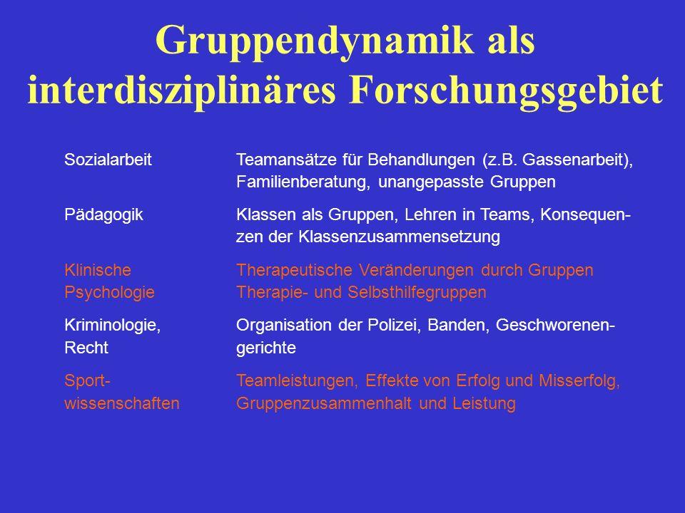 Gruppendynamik als interdisziplinäres Forschungsgebiet SozialarbeitTeamansätze für Behandlungen (z.B. Gassenarbeit), Familienberatung, unangepasste Gr