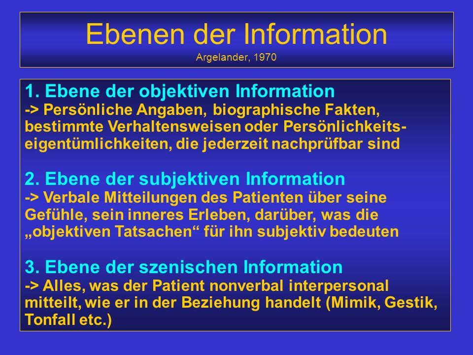 Ebenen der Information Argelander, 1970 1. Ebene der objektiven Information -> Persönliche Angaben, biographische Fakten, bestimmte Verhaltensweisen o
