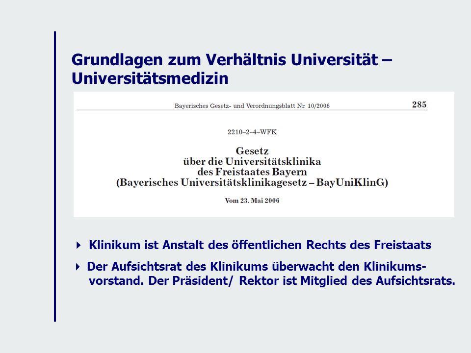 Grundlagen zum Verhältnis Universität – Universitätsmedizin Klinikum ist Anstalt des öffentlichen Rechts des Freistaats Der Aufsichtsrat des Klinikums überwacht den Klinikums- vorstand.