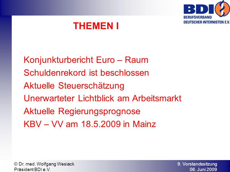 9. Vorstandssitzung 06. Juni 2009 © Dr. med. Wolfgang Wesiack Präsident BDI e.V. THEMEN I Konjunkturbericht Euro – Raum Schuldenrekord ist beschlossen