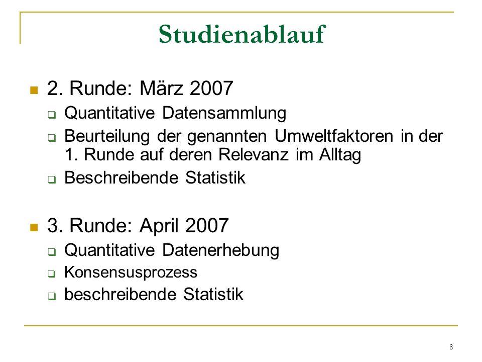 8 Studienablauf 2. Runde: März 2007 Quantitative Datensammlung Beurteilung der genannten Umweltfaktoren in der 1. Runde auf deren Relevanz im Alltag B
