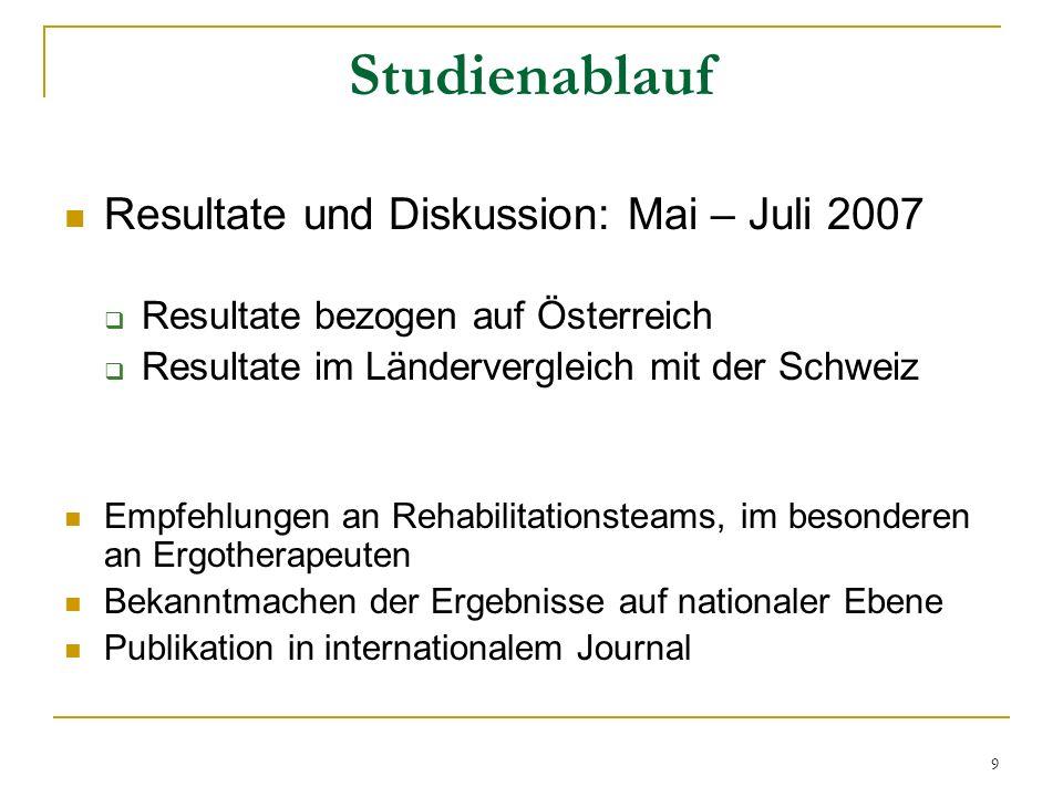 9 Studienablauf Resultate und Diskussion: Mai – Juli 2007 Resultate bezogen auf Österreich Resultate im Ländervergleich mit der Schweiz Empfehlungen a
