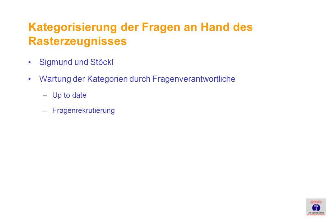 Sigmund und Stöckl Wartung der Kategorien durch Fragenverantwortliche –Up to date –Fragenrekrutierung Kategorisierung der Fragen an Hand des Rasterzeugnisses
