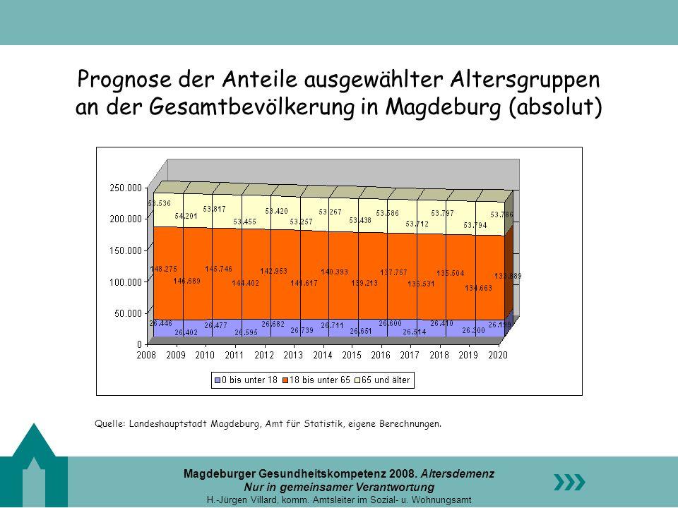 Magdeburger Gesundheitskompetenz 2008. Altersdemenz Nur in gemeinsamer Verantwortung H.-Jürgen Villard, komm. Amtsleiter im Sozial- u. Wohnungsamt Pro