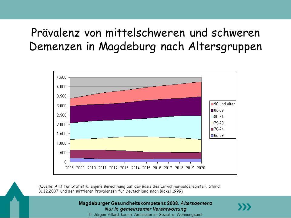 Magdeburger Gesundheitskompetenz 2008. Altersdemenz Nur in gemeinsamer Verantwortung H.-Jürgen Villard, komm. Amtsleiter im Sozial- u. Wohnungsamt Prä