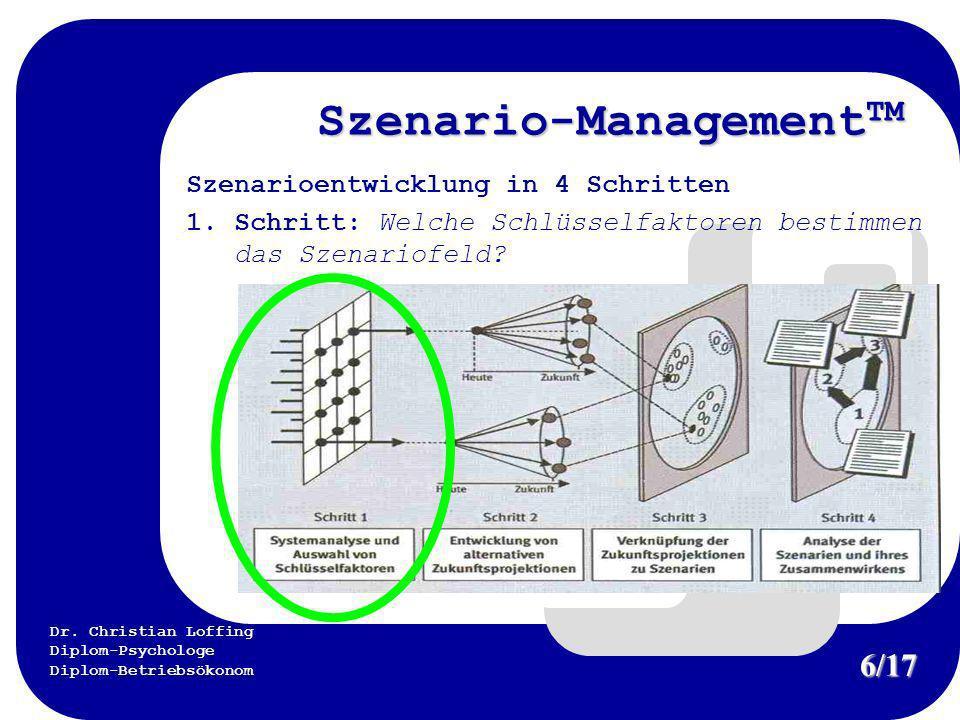 Dr. Christian Loffing Diplom-Psychologe Diplom-Betriebsökonom Szenario-Management TM Szenarioentwicklung in 4 Schritten 1. Schritt: Welche Schlüsselfa