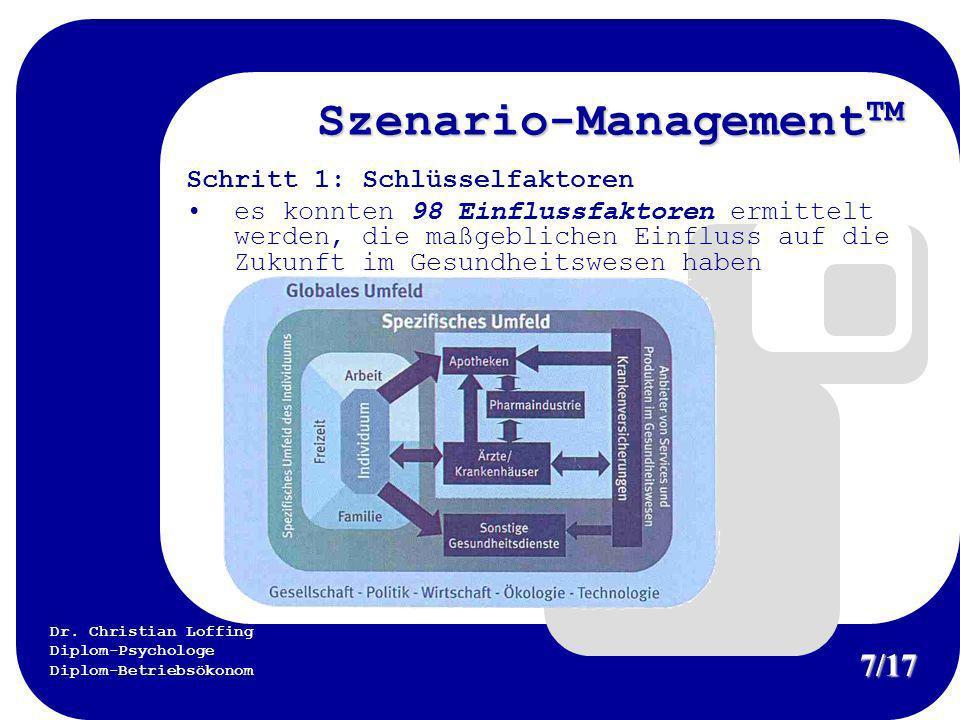 Dr. Christian Loffing Diplom-Psychologe Diplom-Betriebsökonom Szenario-Management TM Schritt 1: Schlüsselfaktoren es konnten 98 Einflussfaktoren ermit