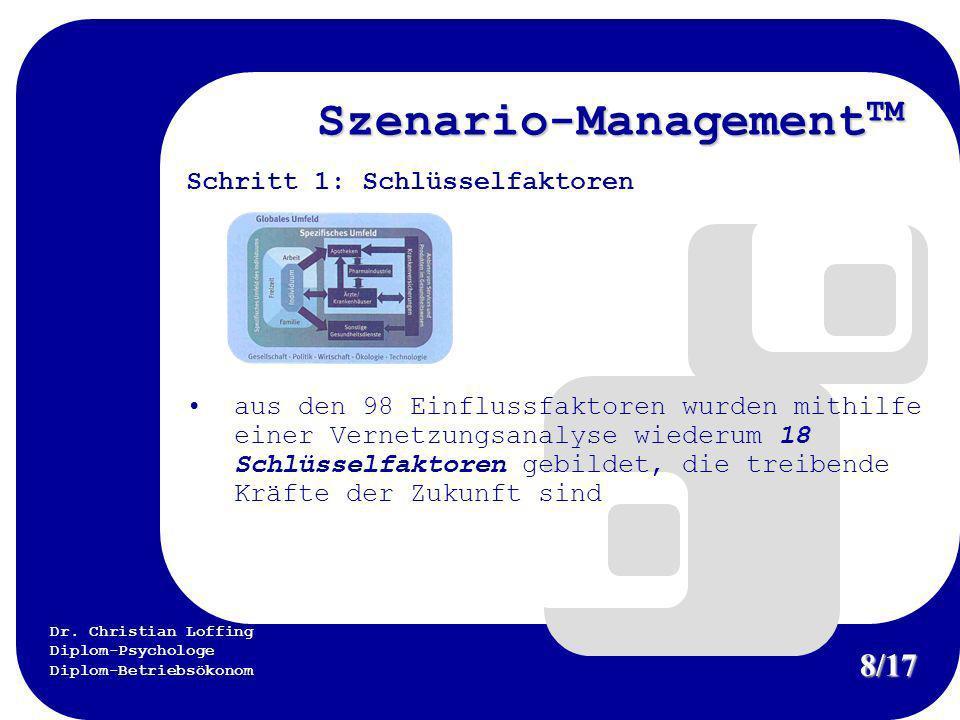 Dr. Christian Loffing Diplom-Psychologe Diplom-Betriebsökonom Szenario-Management TM Schritt 1: Schlüsselfaktoren aus den 98 Einflussfaktoren wurden m