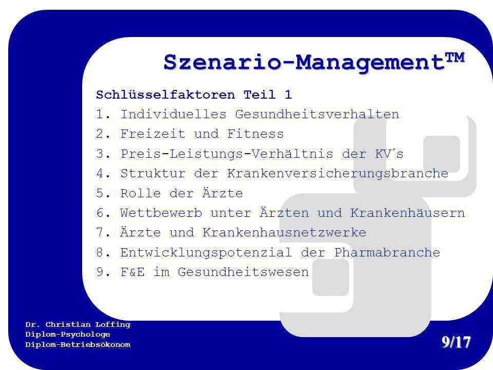Dr. Christian Loffing Diplom-Psychologe Diplom-Betriebsökonom Szenario-Management TM Schlüsselfaktoren Teil 1 1. Individuelles Gesundheitsverhalten 2.
