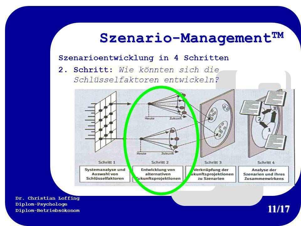 Dr. Christian Loffing Diplom-Psychologe Diplom-Betriebsökonom Szenario-Management TM Szenarioentwicklung in 4 Schritten 2. Schritt: Wie könnten sich d