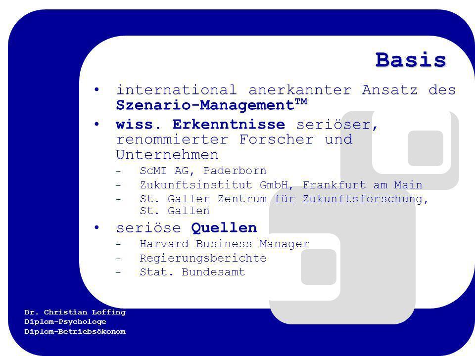 Dr.Christian Loffing Diplom-Psychologe Diplom-Betriebsökonom Prognose vs.