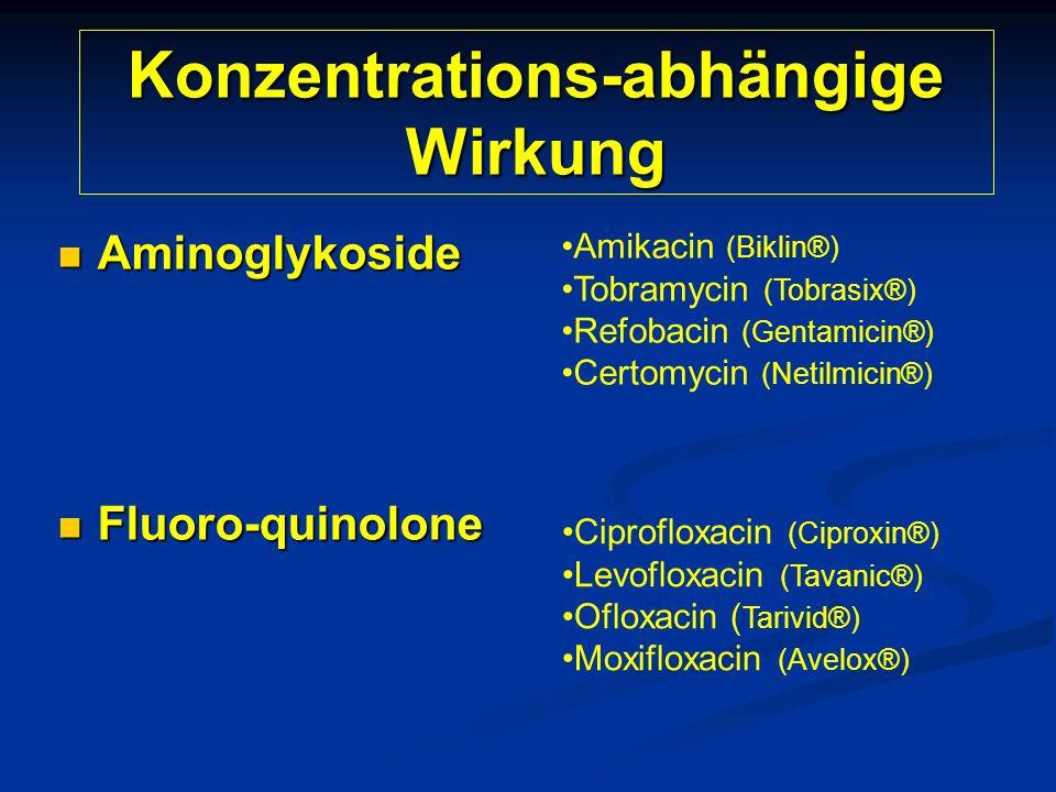 Konzentrations-abhängige Wirkung Aminoglykoside Aminoglykoside Fluoro-quinolone Fluoro-quinolone Amikacin (Biklin®) Tobramycin (Tobrasix®) Refobacin (Gentamicin®) Certomycin (Netilmicin®) Ciprofloxacin (Ciproxin®) Levofloxacin (Tavanic®) Ofloxacin ( Tarivid®) Moxifloxacin (Avelox®)