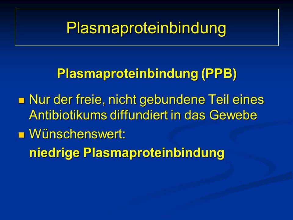 Plasmaproteinbindung Plasmaproteinbindung (PPB) Nur der freie, nicht gebundene Teil eines Antibiotikums diffundiert in das Gewebe Nur der freie, nicht gebundene Teil eines Antibiotikums diffundiert in das Gewebe Wünschenswert: Wünschenswert: niedrige Plasmaproteinbindung