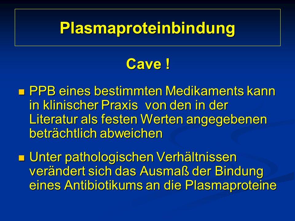 Plasmaproteinbindung Cave ! PPB eines bestimmten Medikaments kann in klinischer Praxis von den in der Literatur als festen Werten angegebenen beträcht
