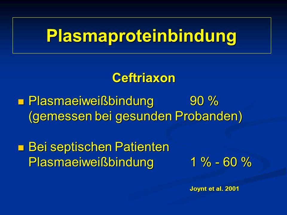 Plasmaproteinbindung Ceftriaxon Plasmaeiweißbindung 90 % Plasmaeiweißbindung 90 % (gemessen bei gesunden Probanden) Bei septischen Patienten Bei septischen Patienten Plasmaeiweißbindung 1 % - 60 % Joynt et al.