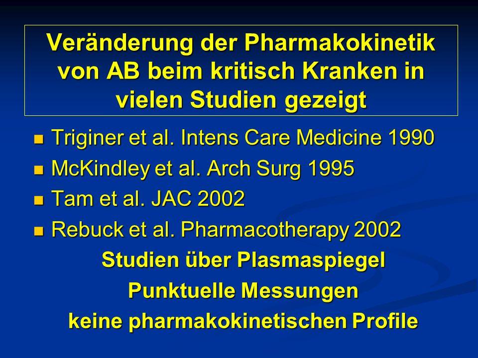 Veränderung der Pharmakokinetik von AB beim kritisch Kranken in vielen Studien gezeigt Triginer et al.
