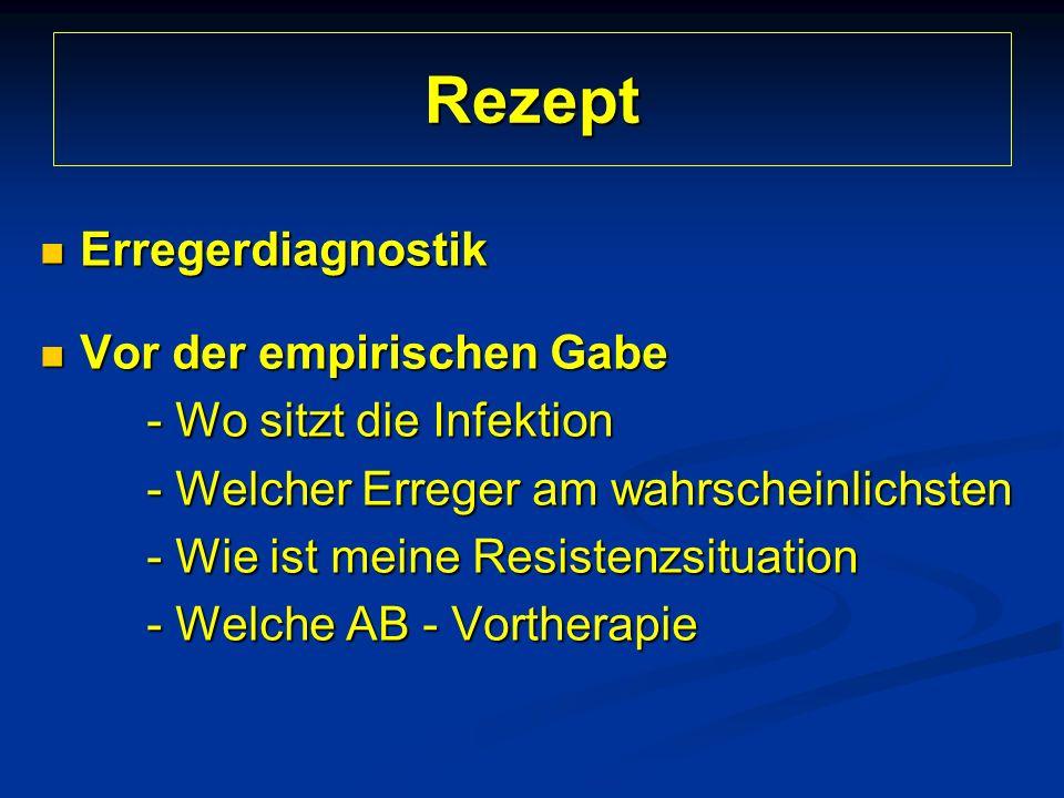 Rezept Erregerdiagnostik Erregerdiagnostik Vor der empirischen Gabe Vor der empirischen Gabe - Wo sitzt die Infektion - Welcher Erreger am wahrscheinlichsten - Wie ist meine Resistenzsituation - Welche AB - Vortherapie