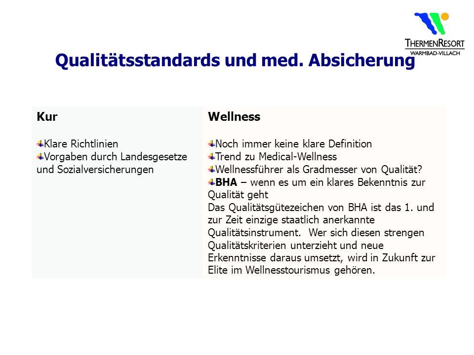 Qualitätsstandards und med. Absicherung Kur Klare Richtlinien Vorgaben durch Landesgesetze und Sozialversicherungen Wellness Noch immer keine klare De
