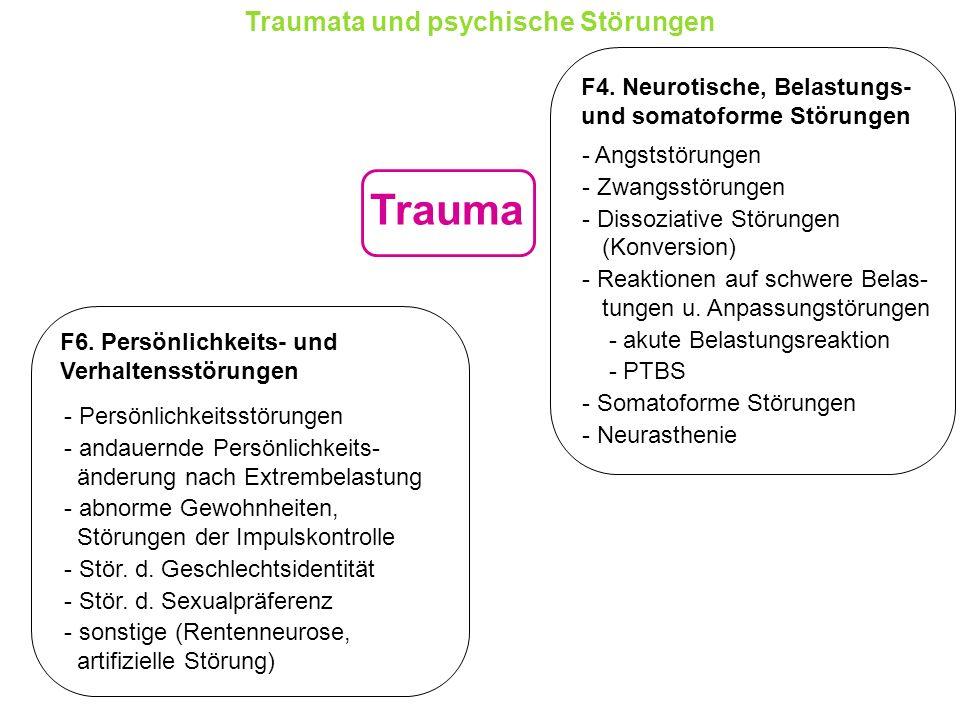 Nach Traumatisierungen erleben viele Menschen: Schmerzsyndrome, Lähmungen und tiefe Erschöpfung, sie werden von Körpersymptomen überschwemmt und/oder sie fühlen in manchen Körperregionen und/oder emotional kaum etwas oder nichts sie tun viel, um nichts mehr zu fühlen, wieder zu fühlen, ähnlich zu fühlen sehr viele psychosomatische Störungen sind durch Traumatisierungen mindestens mit verursacht.