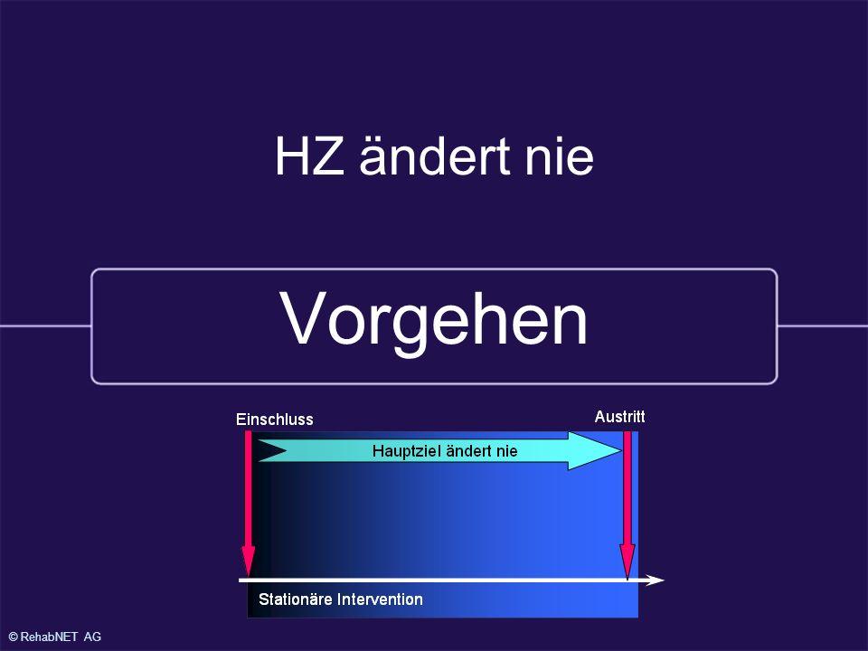 © RehabNET AG HZ ändert nie Vorgehen