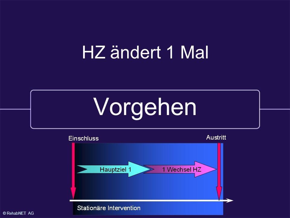 © RehabNET AG HZ ändert 1 Mal Vorgehen