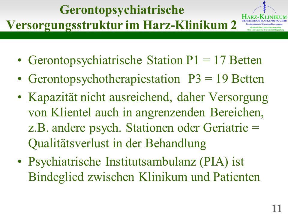 Gerontopsychiatrische Versorgungsstruktur im Harz-Klinikum 2 Gerontopsychiatrische Station P1 = 17 Betten Gerontopsychotherapiestation P3 = 19 Betten Kapazität nicht ausreichend, daher Versorgung von Klientel auch in angrenzenden Bereichen, z.B.