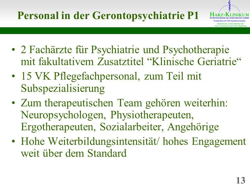 Personal in der Gerontopsychiatrie P1 2 Fachärzte für Psychiatrie und Psychotherapie mit fakultativem Zusatztitel Klinische Geriatrie 15 VK Pflegefachpersonal, zum Teil mit Subspezialisierung Zum therapeutischen Team gehören weiterhin: Neuropsychologen, Physiotherapeuten, Ergotherapeuten, Sozialarbeiter, Angehörige Hohe Weiterbildungsintensität/ hohes Engagement weit über dem Standard 13