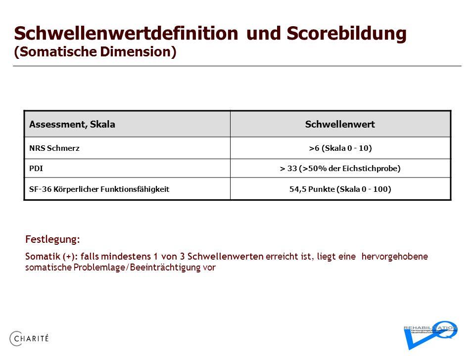 Schwellenwertdefinition und Scorebildung (Somatische Dimension) Assessment, SkalaSchwellenwert NRS Schmerz>6 (Skala 0 - 10) PDI> 33 (>50% der Eichstic