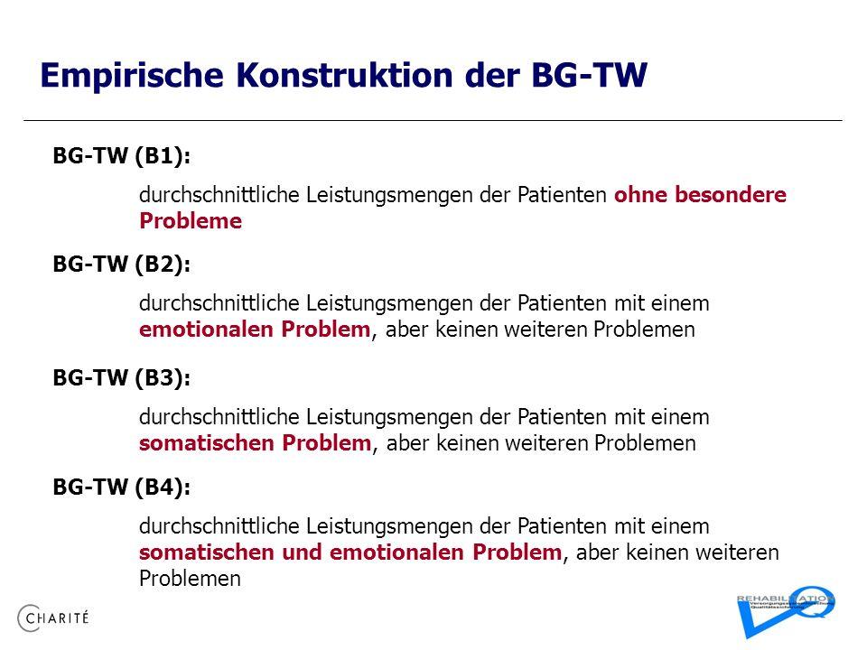 Empirische Konstruktion der BG-TW BG-TW (B1): durchschnittliche Leistungsmengen der Patienten ohne besondere Probleme BG-TW (B2): durchschnittliche Le