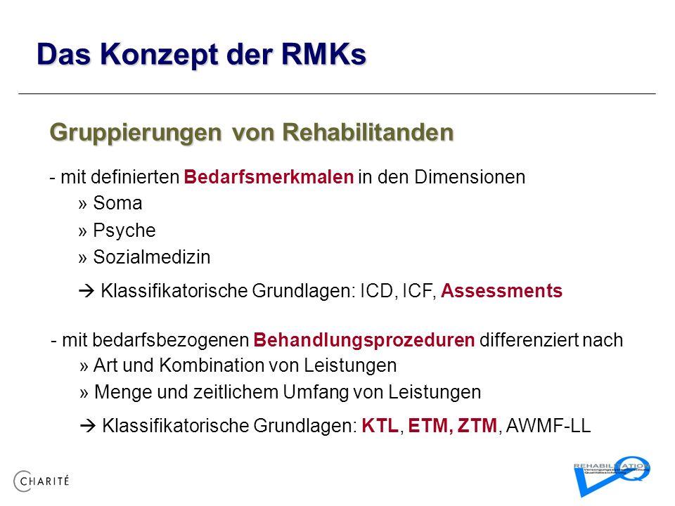 Das Konzept der RMKs Gruppierungen von Rehabilitanden - mit definierten Bedarfsmerkmalen in den Dimensionen » Soma » Psyche » Sozialmedizin Klassifika