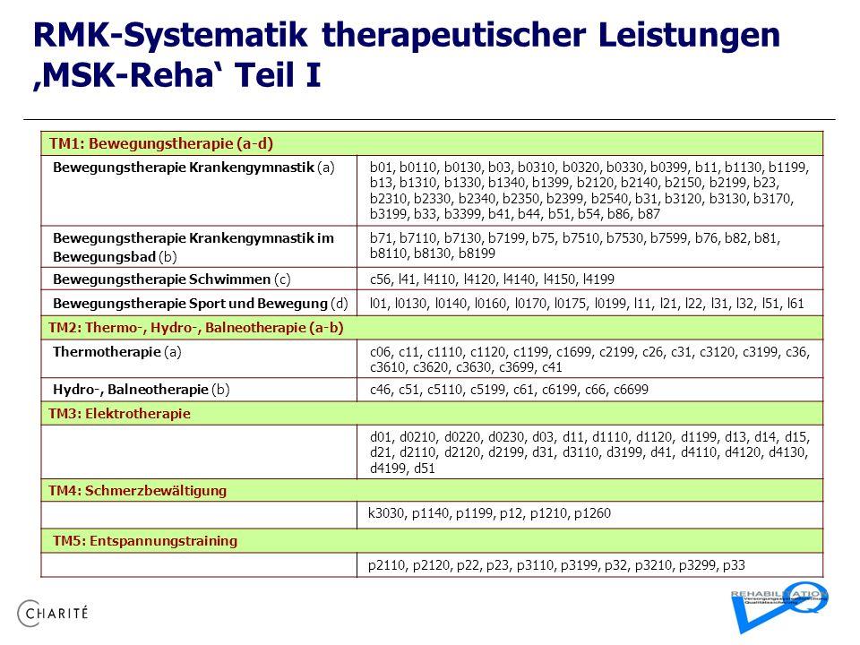 TM1: Bewegungstherapie (a-d) Bewegungstherapie Krankengymnastik (a)b01, b0110, b0130, b03, b0310, b0320, b0330, b0399, b11, b1130, b1199, b13, b1310,