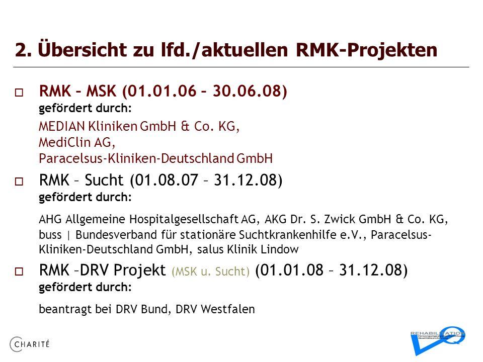 2. Übersicht zu lfd./aktuellen RMK-Projekten RMK – MSK (01.01.06 – 30.06.08) gefördert durch: MEDIAN Kliniken GmbH & Co. KG, MediClin AG, Paracelsus-K