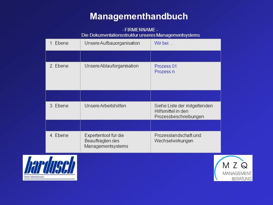 Managementhandbuch - FIRMENNAME - Die Dokumentationsstruktur unseres Managementsystems 1. EbeneUnsere AufbauorganisationWir bei... 2. EbeneUnsere Abla