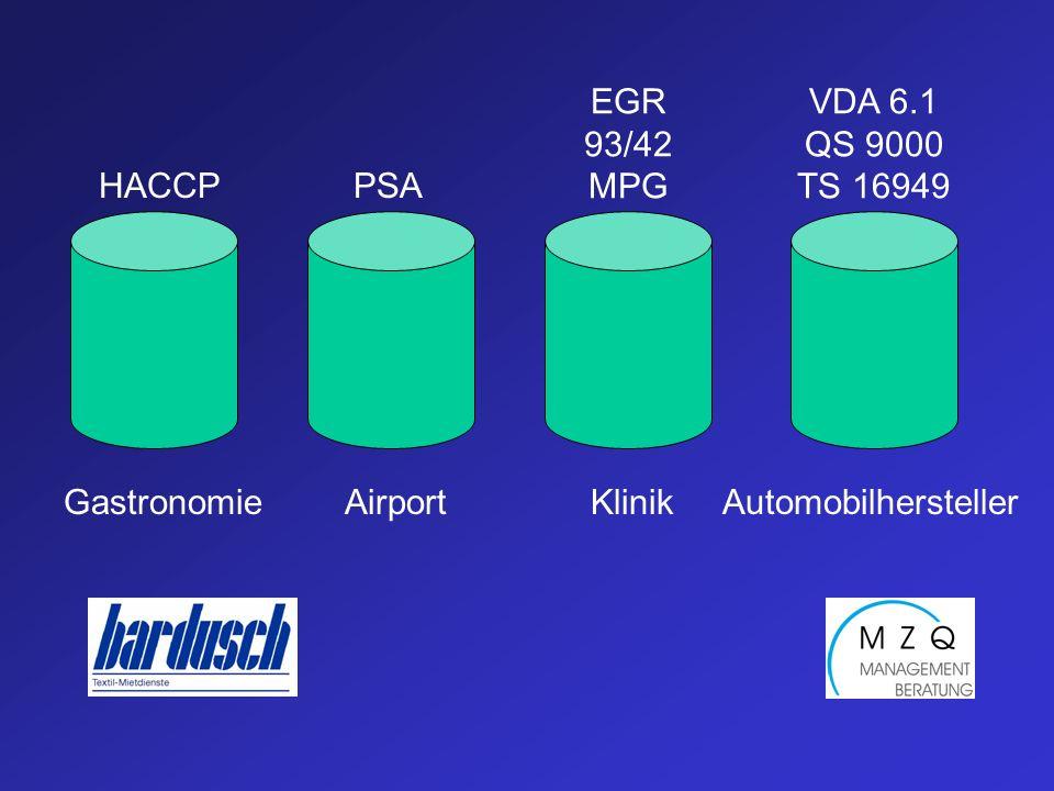 GastronomieAirportKlinikAutomobilhersteller HACCPPSA EGR 93/42 MPG VDA 6.1 QS 9000 TS 16949