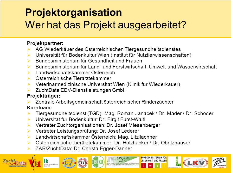 Projektorganisation Wer hat das Projekt ausgearbeitet? Projektpartner: AG Wiederkäuer des Österreichischen Tiergesundheitsdienstes Universität für Bod