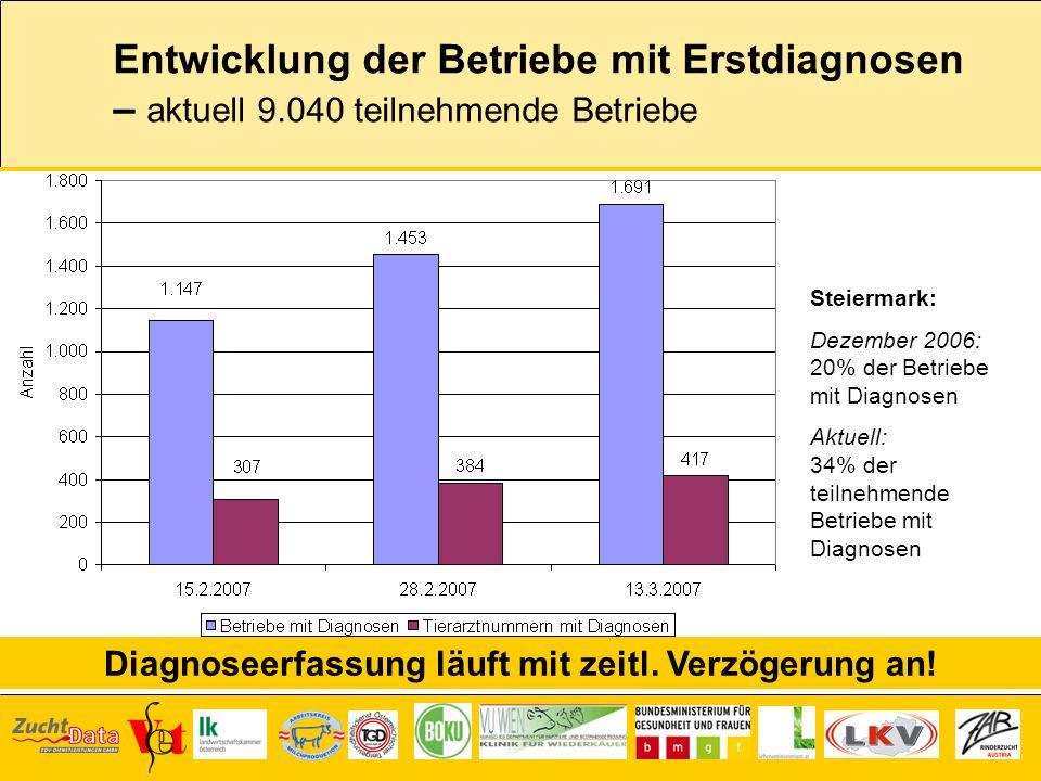 Entwicklung der Betriebe mit Erstdiagnosen – aktuell 9.040 teilnehmende Betriebe Diagnoseerfassung läuft mit zeitl. Verzögerung an! Steiermark: Dezemb