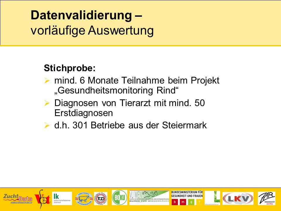 Datenvalidierung – vorläufige Auswertung Stichprobe: mind. 6 Monate Teilnahme beim Projekt Gesundheitsmonitoring Rind Diagnosen von Tierarzt mit mind.