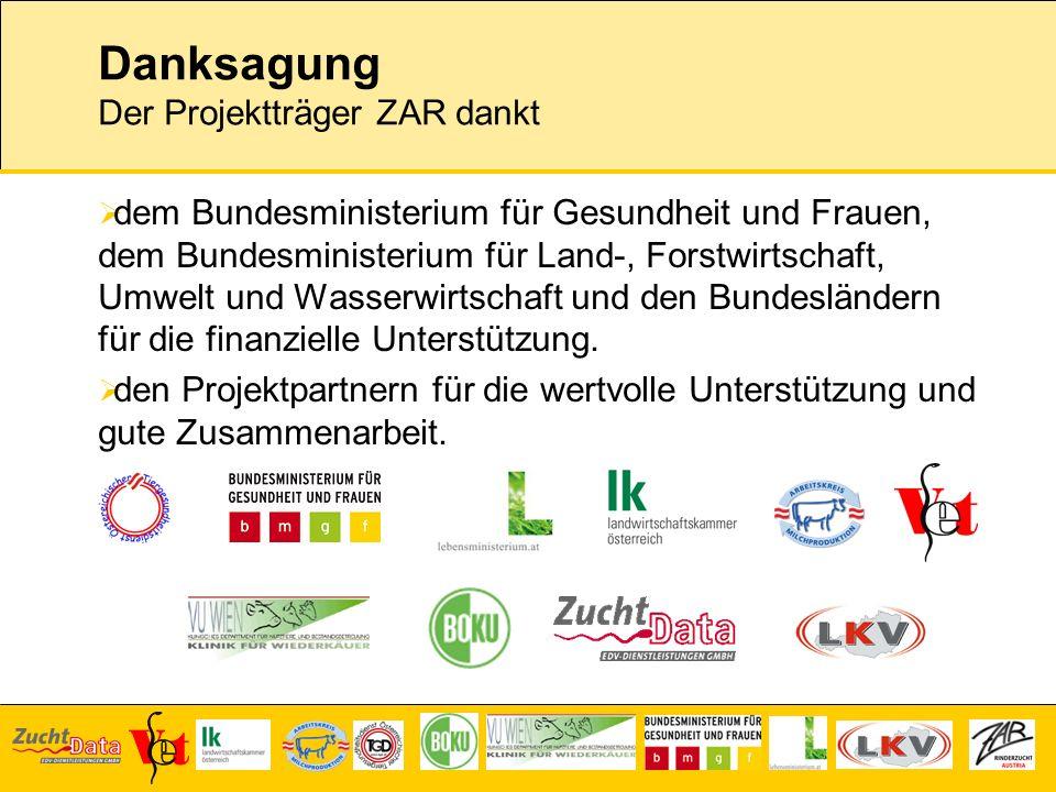 Danksagung Der Projektträger ZAR dankt dem Bundesministerium für Gesundheit und Frauen, dem Bundesministerium für Land-, Forstwirtschaft, Umwelt und W