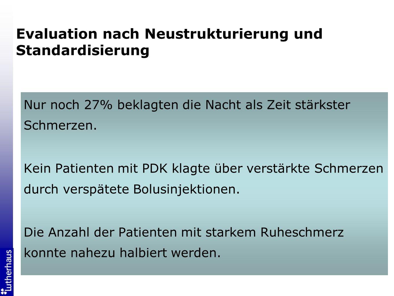 CASD- Bochum Anleitung Pflegedienst Stufe 1: Ibuprofen ret.