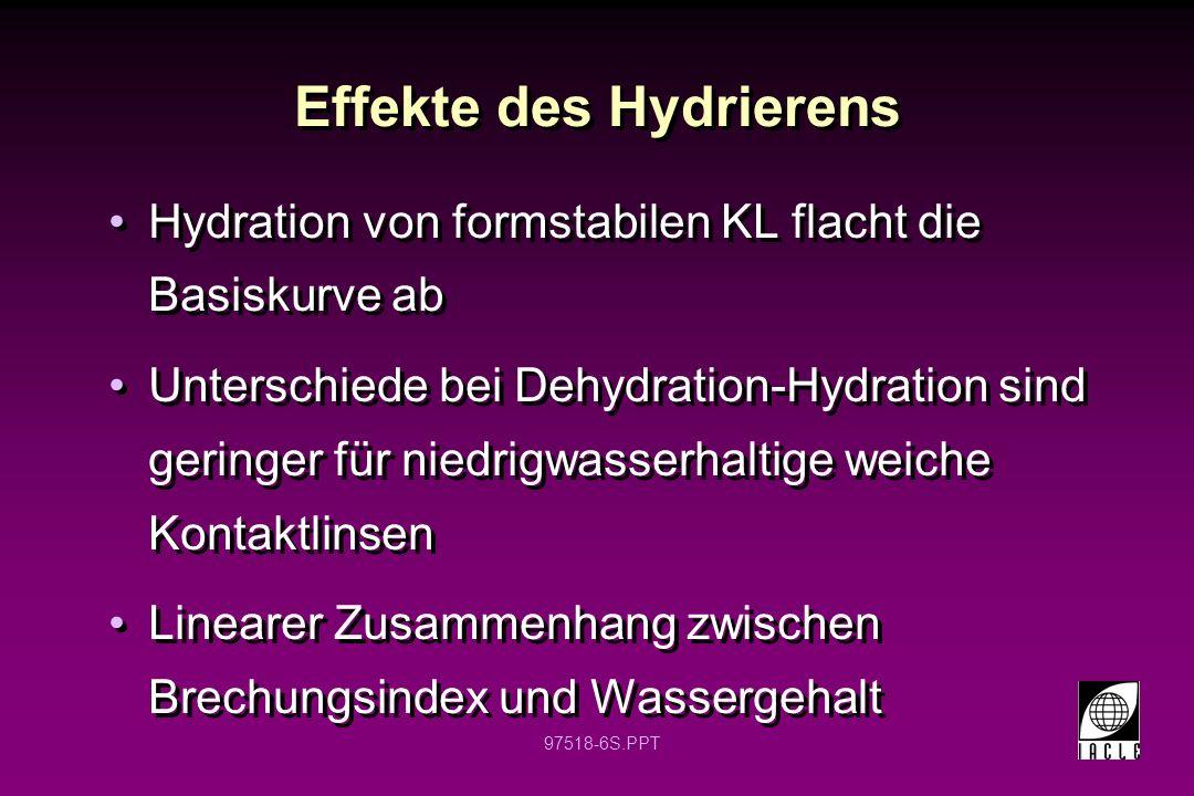 97518-6S.PPT Effekte des Hydrierens Hydration von formstabilen KL flacht die Basiskurve ab Unterschiede bei Dehydration-Hydration sind geringer für ni